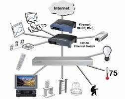 home wireless network design diagram security systems home network design home wireless network design