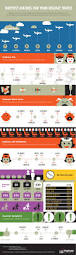 america u0027s happiest airline employees infographic huffpost