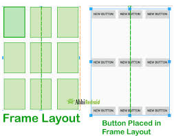 layouts for android frame layout tutorial with exle in android studio