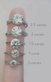 wedding band costs five ways wedding band costs average can wedding inspiration