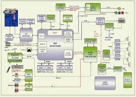 home theater setup diagram diagram of colour television sets u2013 readingrat net