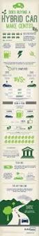 lexus ct200h vs honda cr z 23 best hybrid car images on pinterest honda jazz electric cars
