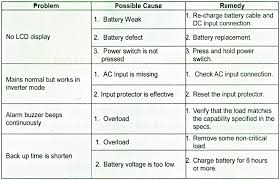 homage ups schematic circuit diagram atmega32 avr