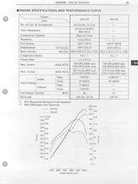lexus sc300 engine specs my 1jz carnage from last night page 4 clublexus lexus forum