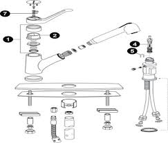 moen kitchen faucet repair kit 63 how to disassemble moen single handle kitchen faucet how
