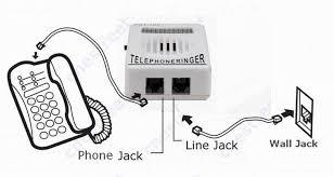 visual phone ringer light phone strobe light hearing impaired iron blog