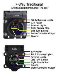 recommended 4 way to 7 way trailer wiring adapter on 2015 ford f