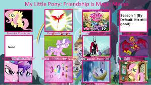 Meme My Little Pony - my little pony controversy meme by spongey444 on deviantart