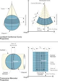 Map Projection Definition Lesson 6 State Plane Coordinates And Heights