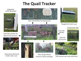 what is the quail tracker u2013 home food systems