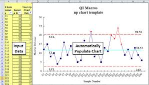 Excel Apply Chart Template Np Chart Np Chart Template In Excel Charts Qi Macros