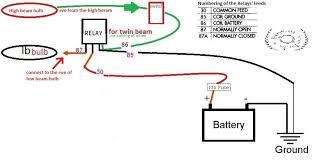 hiwayrebels dual beam headlights for the pulsar 220