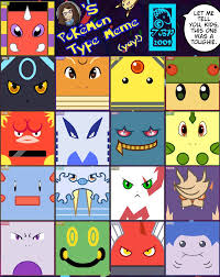 Pokemon Type Meme - pokemon type meme by the blue pangolin on deviantart