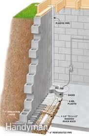 Basement Wall Waterproofing by 57 Best Sump Pumps Images On Pinterest Sump Pump Basement Ideas