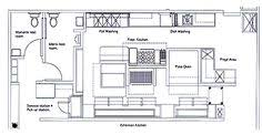 Catering Kitchen Layout Design by Commercial Kitchen For A Bakery Retrofitted Into An Existing