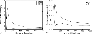 effect of material variability on multiscale modeling of rate