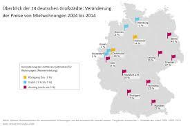 Wohnungsmarkt Wohnungsmarkt Berlin Preisexplosion In Den Letzten Zehn Jahren