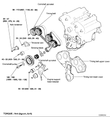 diagram kia sedona engine wiring diagrams instruction