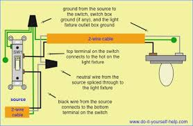How To Wire A Light Fixture Diagram How To Wire A Light Fixture Diagram Beamteam Co