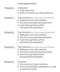 format for essay outline outline of exle essay essay outline narrative essay outline