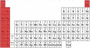 Fe On The Periodic Table Quia Periodic Table And Periodic Trends