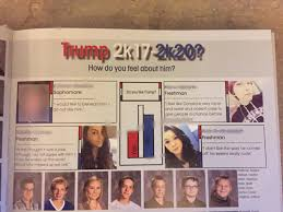 high school year books anti comment in high school yearbook stirs brainerd