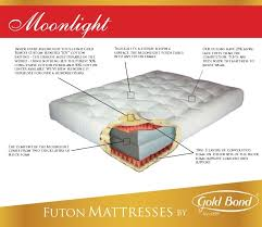 unbiased review on the moonlight futon mattress by gold bond by dr