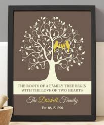 Hypolita Love Anchors The Soul - look at this zulilyfind family roots tree personalized print by