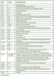 car wiring 2006 ford e450 fuse box map express van diagram car