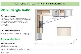 kitchen triangle design with island kitchen kitchen triangle rule images inspirations