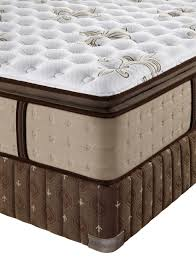 Mattress Cushion Gotomattress Com Sterns U0026foster Simmons Tempur Pedic Sealy