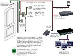maglock wiring diagram with break glass diagram wiring diagrams