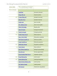 native plant society of new mexico download idaho native plants for idahoroadside restorationand