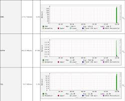 introduction to cisco netflow networklessons com