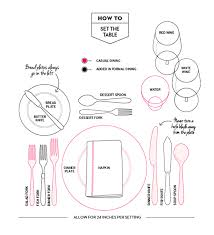 set table to dinner 33 correct way to set a table for dinner the right way to set a