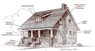 American Small House Exterior
