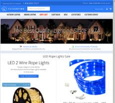 affordable quality lighting affordable quality lighting competitors revenue and employees