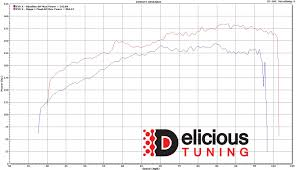 nissan 370z vs evo x delicious tuning evo x stage 1 tune for cobb or ecutek