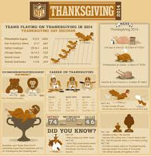 nfl thanksgiving facts stats and turkeys nfl