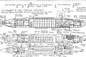 ship floor plans 27 military submarine floor plans preview smartmeterhealthalert org