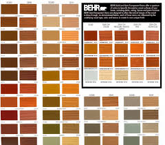 interior wood stain colors home depot pjamteen com