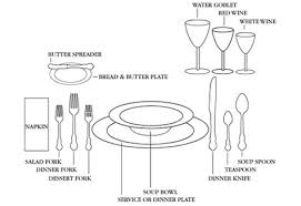 table setting western style keep everything properly in place with a pair of cheat sheet