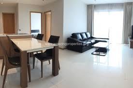 apartment condo for rent amazing properties
