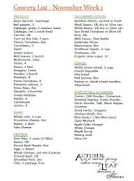 eat clean food list pdf thecarpets co