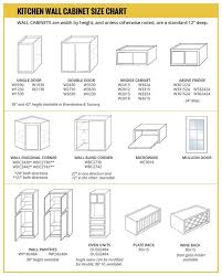 ikea kitchen wall cabinets sizes shop builders surplus for custom in stock kitchen cabinets