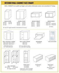 ikea kitchen wall corner cabinet door dimensions shop builders surplus for custom in stock kitchen cabinets
