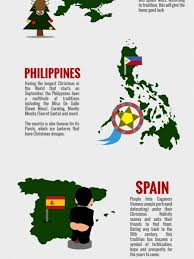 celebrations infographics visual ly
