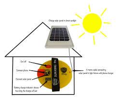How Long To Charge Solar Lights - shree satyanarayan solar services google