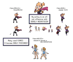 tpp firered misty sprite edit twitch plays pokemon know your meme