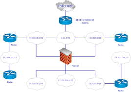 logical layout of network produce professional diagrams more quickly easily and cost